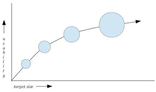 Non-linear-progression-low-res