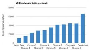 HTML5真的能取代Android和iOS应用程序?
