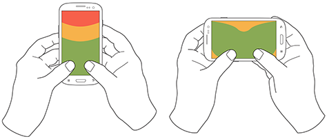 Two-handed use when holding a phone vertically or horizontally