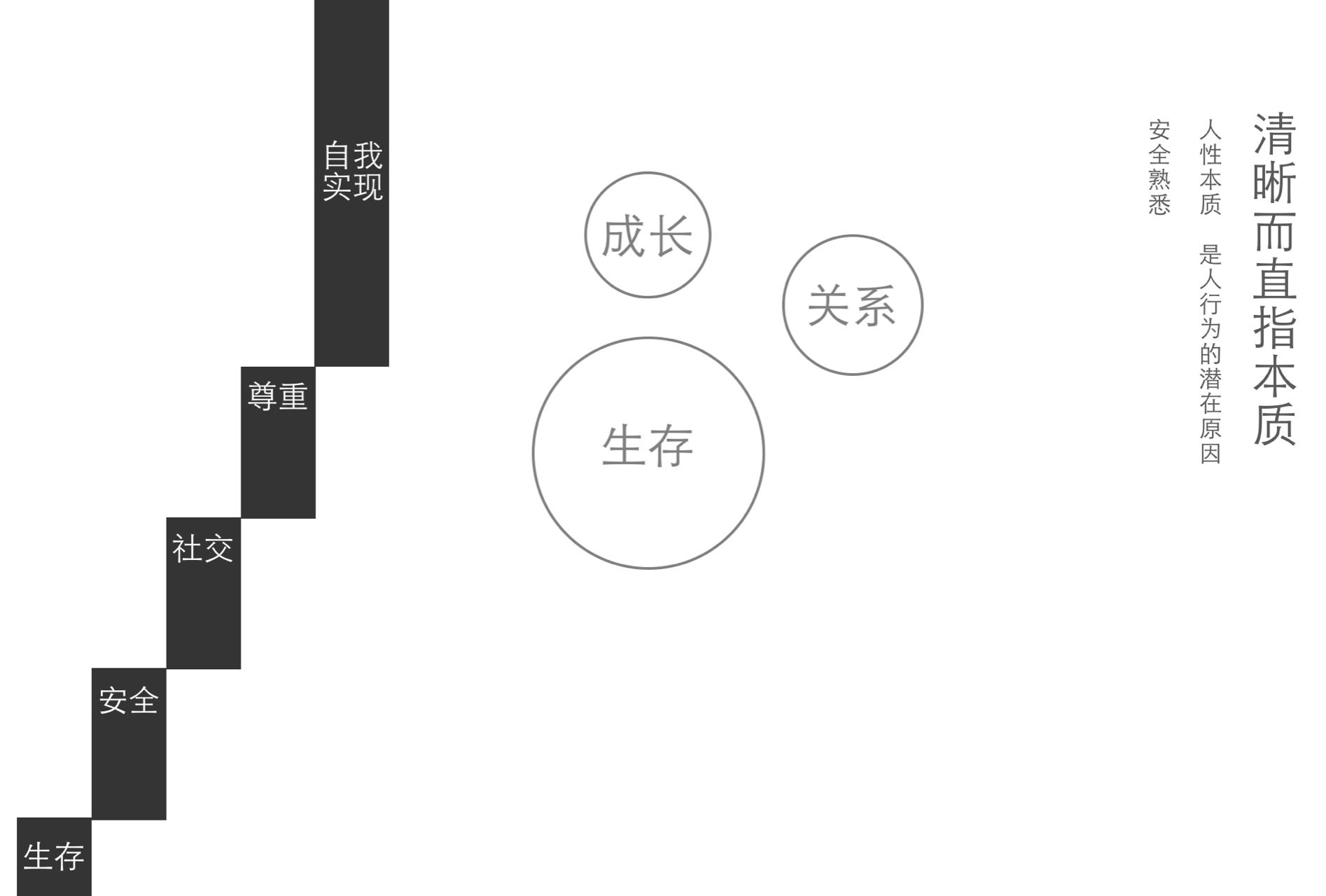 禅意设计之网络简洁设计的缘起和未来