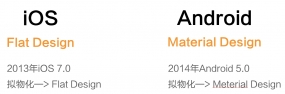 iOS与Android设计规范解析(一)