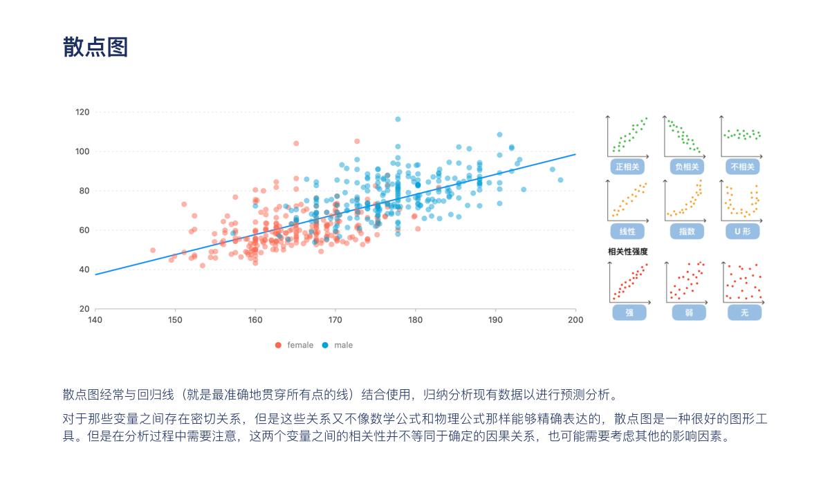 B端产品设计体验-数据图表篇