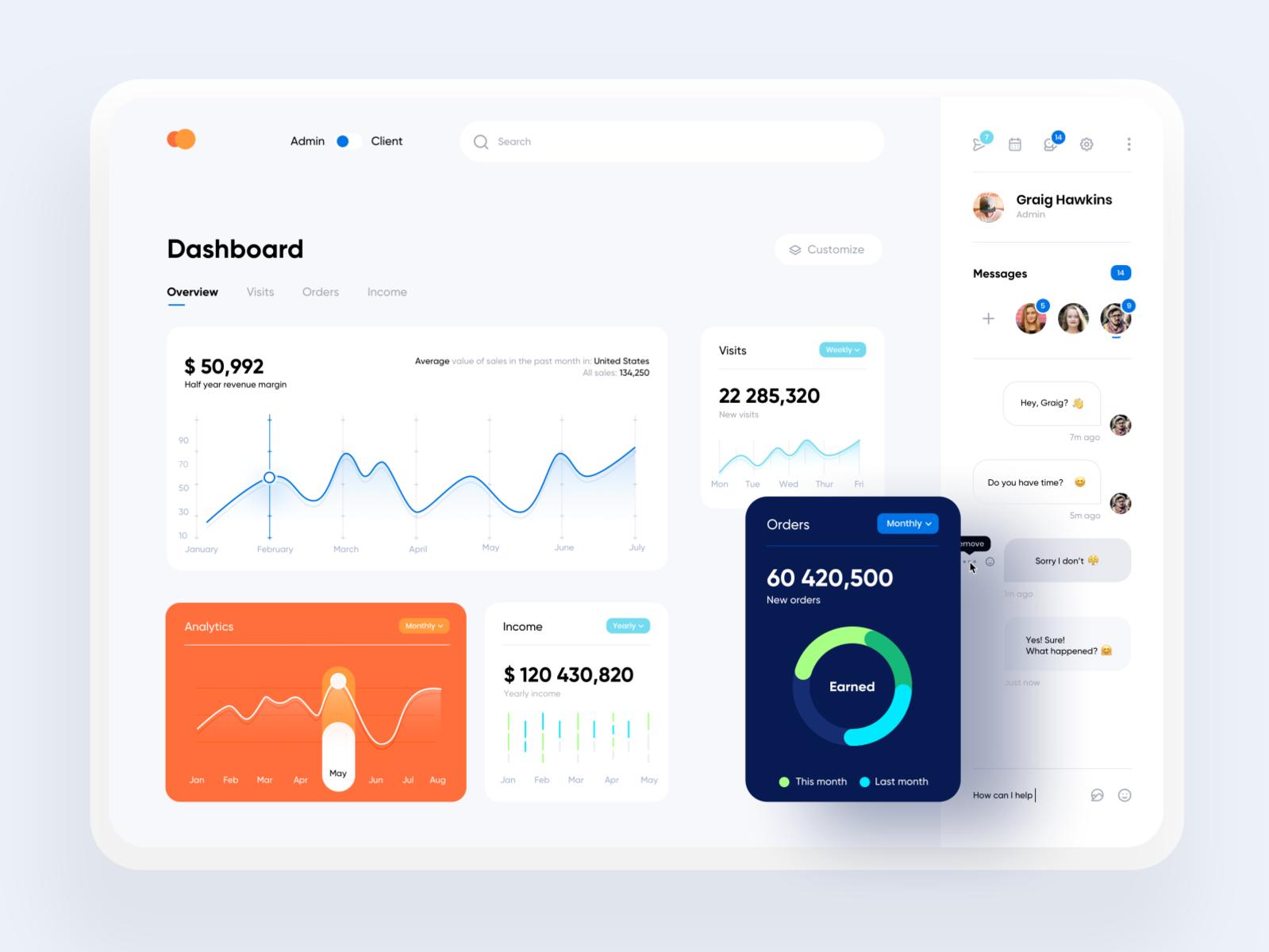 eCommerce dashboard web app