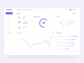 Real Estate Dashboard