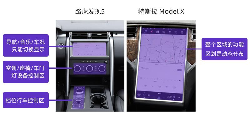 设计实验室:车载交互(HMI)的一些设计探索