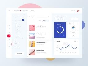Dashboard - Admin Panel