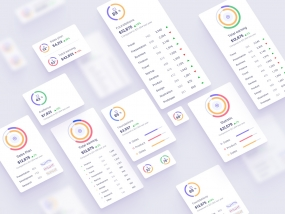 Charts library in Orion Ui kit for Figma