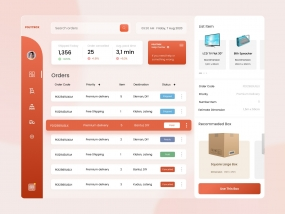 Warehouse Shipping Dashboard
