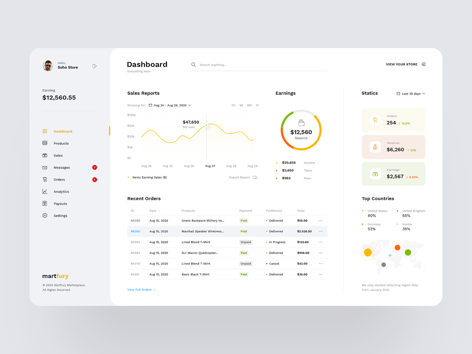 Vendor Admin Dashboard for Martfury Marketplace