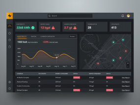 Energy Benchmarking Dashboard