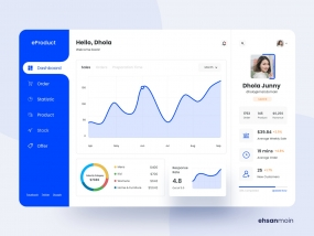 eProduct Admin Dashboard Design