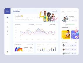 Sabr.   Project Management Dashboard