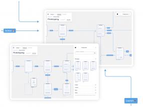 Blueprint UX prototyping