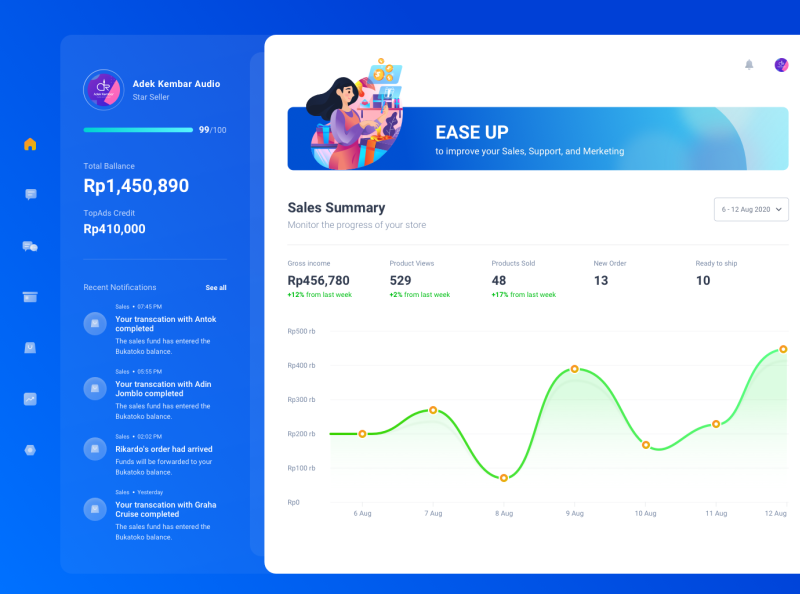 Bukatoko Marketplace Ecommerce Dashboard