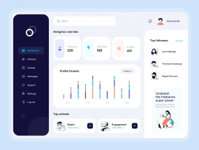 Dashboard Concept | Soltanimedia