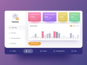 Peloton App Dashboard