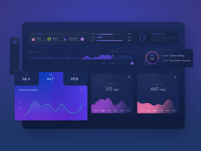 UI Hardwire consumption dashboard