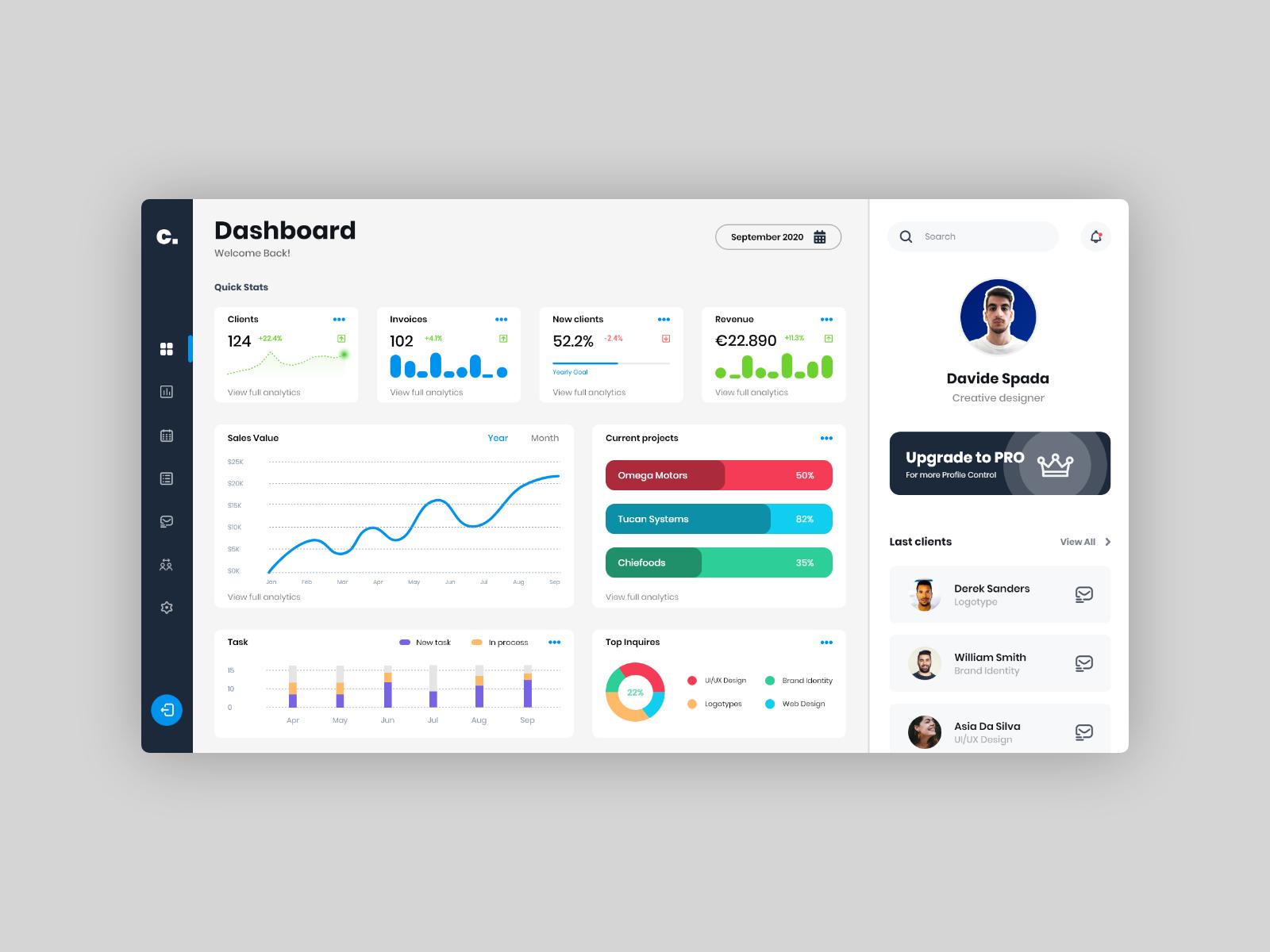Designer Dashboard