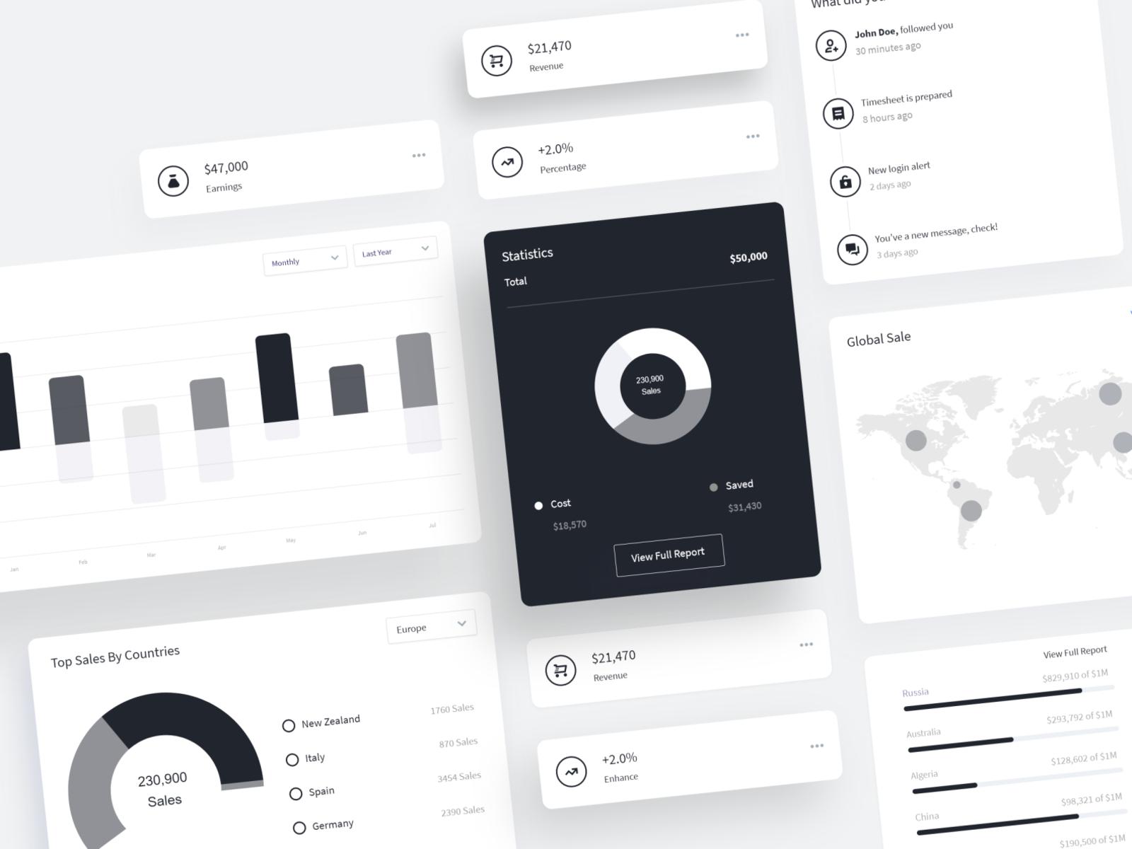 Dashboard UI Components 😊