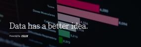 腾讯文档   数据化设计