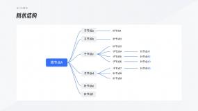B端设计指南 - 树形选择
