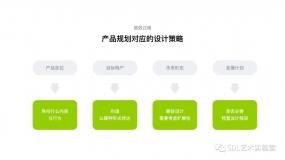 【京东JDC分享】多做这一步,让你的方案更快过稿——设计前需了解的6个关键问题